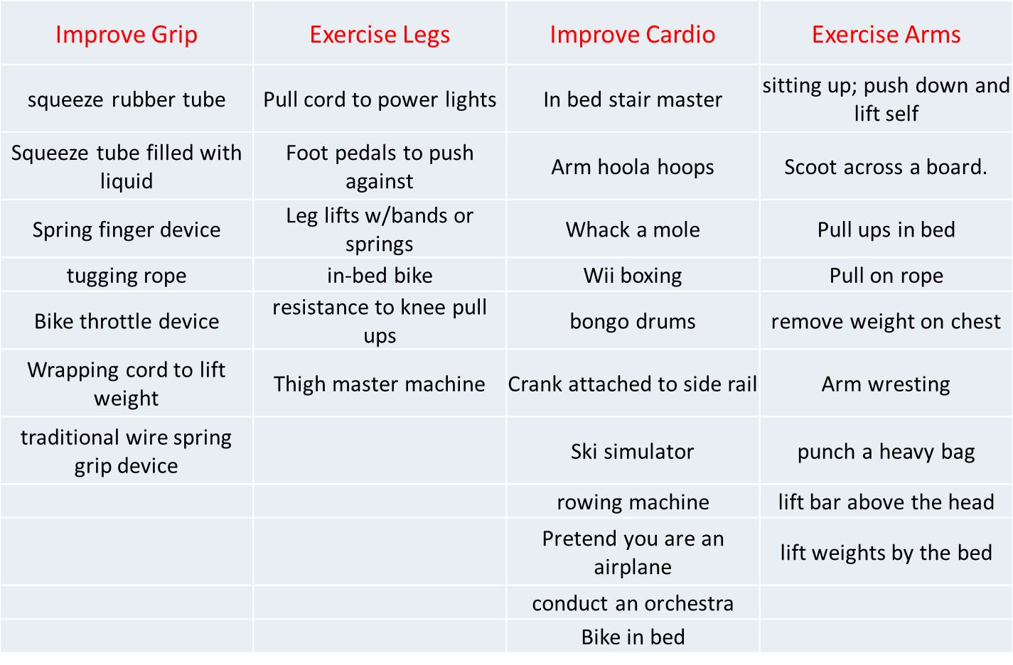 Morphological matrix for exercise product