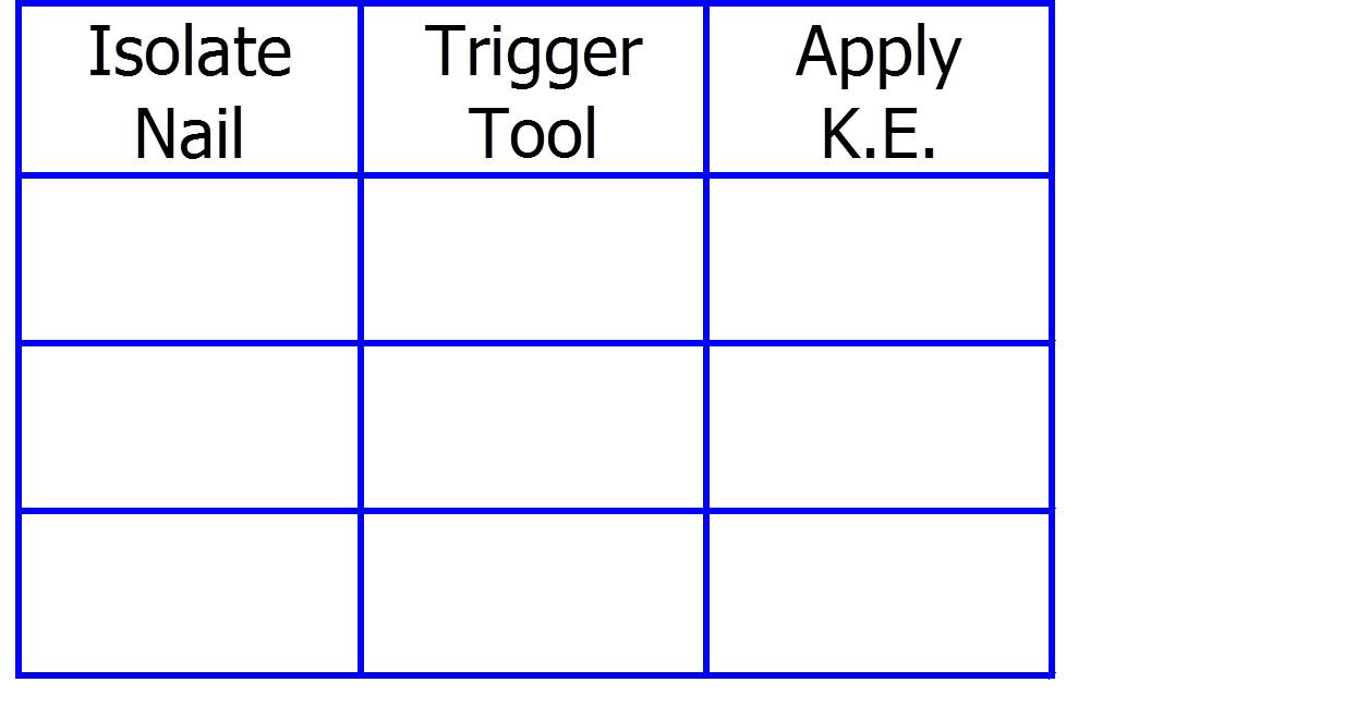 Morphological matrix for nailer.